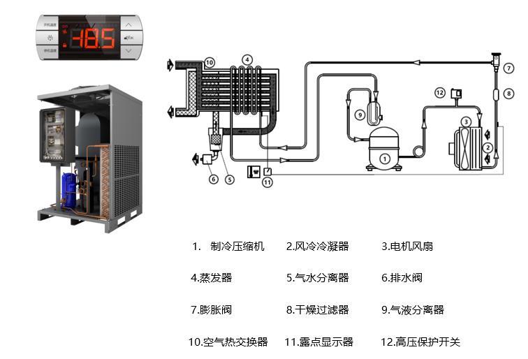 博莱特冷冻干燥机内部图